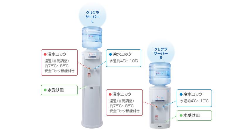 【クリクラサーバーL】温水コック・冷水コック・水受け皿【クリクラサーバS】温水コック・冷水コック・水受け皿